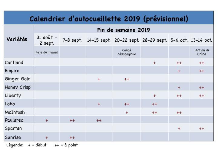 Calendrier 2019 Fete.Calendrier 2019 Verger De La Falaise